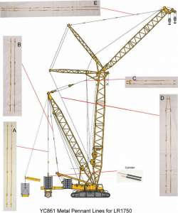 Metal Pennant Lines für LR 1750 -Ral 1007-