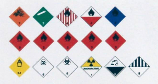 Gefahrgutaufkleber für Tankwagen (16 Stück) für