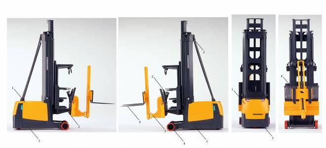 EKX 516 Dreiseien-Kommissionsstapler